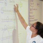 smart board winslow design group